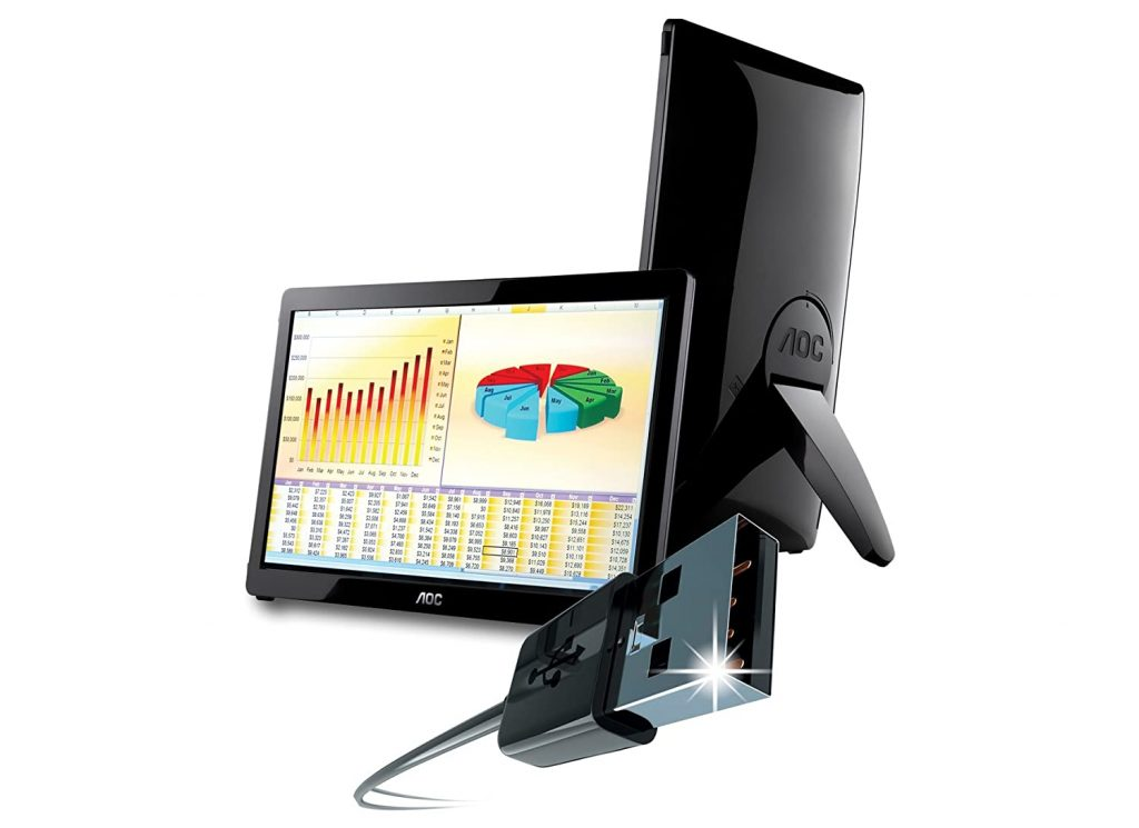 AOC E1649FWU USB Powered Monitor