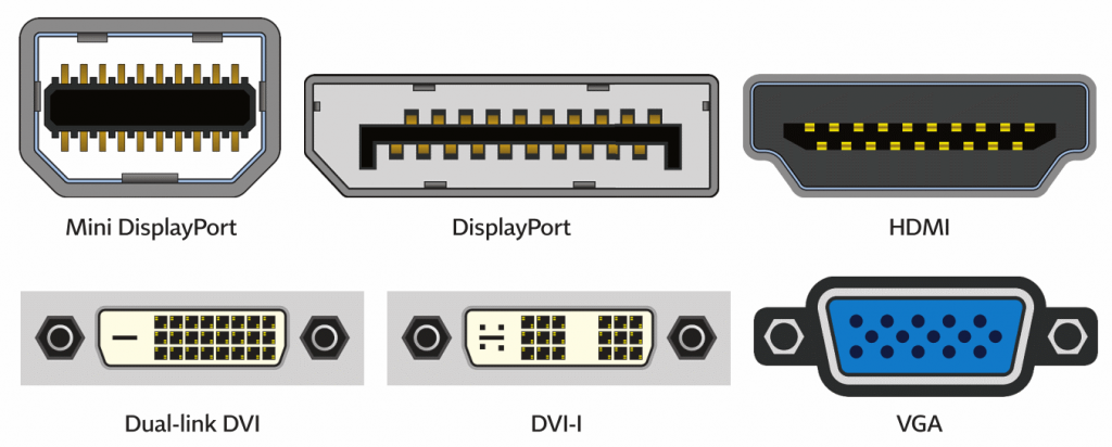 Check the ports that your monitor offers
