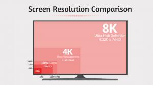 Screen-Resolution-Comparison