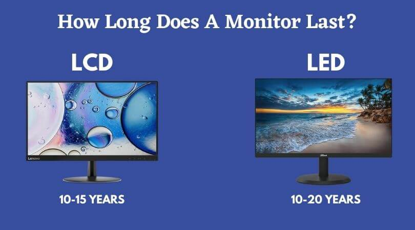 How Long Does A Monitor Last
